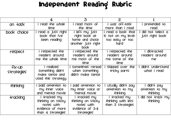 independent reading rubric, self-assessment