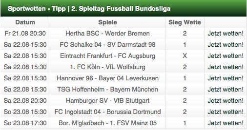 Unsere Sportwetten-Tipps zum 2. Spieltag der Bundesliga.