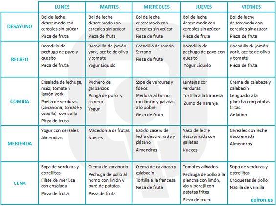 Menu saludable lunes a viernes dieta alimentacion plan - Comida sana y facil para adelgazar ...