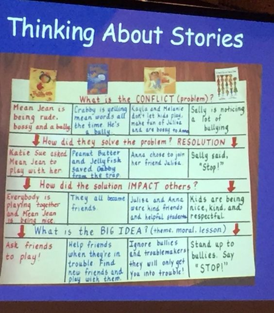 Shared on #NCTE2016