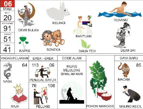 Agen Togel Tafsir Mimpi Dewi Bulan Kelinci Kapas Boneka Bantuan Daun Teh Renang Dewi Sri Naga Raja Penjual Sayur Pelukis Anjing Melo