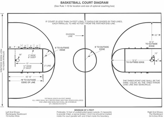 Gym floor layout with dimensions basketball court for Basketball floor layout
