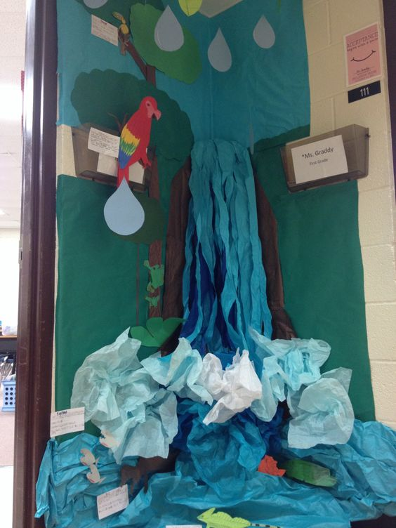 Classroom Rainforest Ideas ~ Rainforest classroom waterfall my science