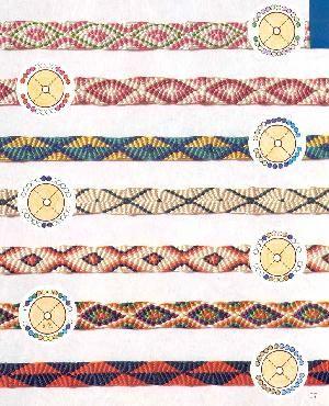 Kunst des japanischen Kumihimo, Flechten der Seidenbänder