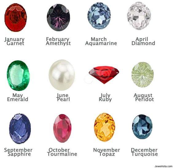 birthday jewelry gemstones jpg icing for the