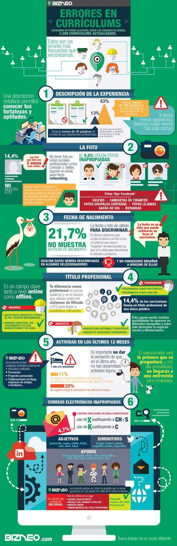 """Los 6 puntos """"flojos"""" de todos los currículums - Bolsamania.com:"""