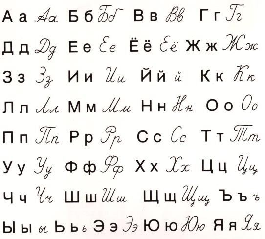 The Russian alphabet (алфавит), with printed capital letter and ...