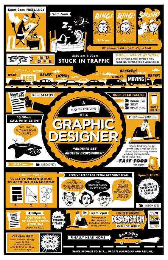 Más de 20 creativos ejemplos de infografías bien diseñadas para nuestra inspiración