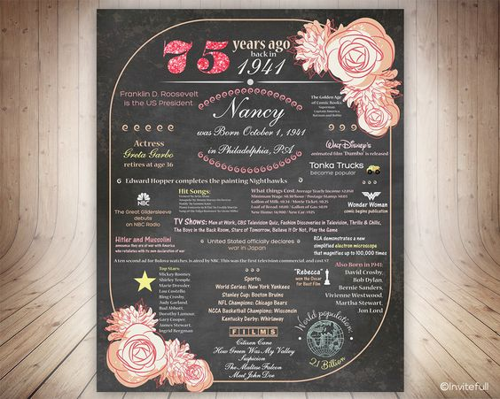 75th Birthday Gift, Personalized 1941 Birthday Sign, Chalkboard Sign 1941 USA events, 75th Birthday Party, 75th Birthday Decorations by invitefull on Etsy