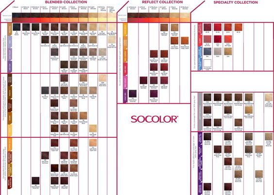 matrix color insider 6m 68 light brown mocha permanent hair - Matrix So Color Swatch Book