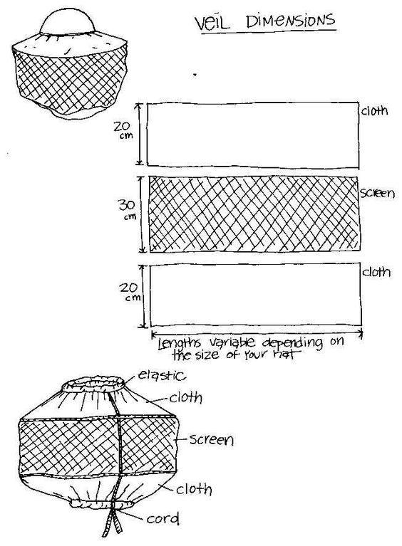 Diy beekeeping gear