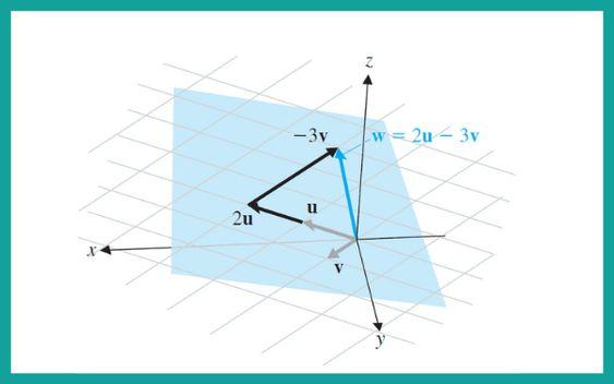Álgebra Lineal con aplicaciones - Búsqueda de Google