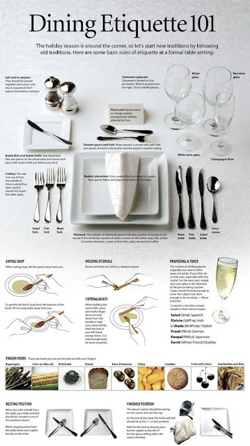 Dining etiquette: Dining Etiquette, Place Setting, Etiquette Manner, Cheat Sheet, Table Setting, Formal Dinner