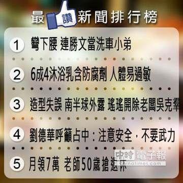夜線最讚新聞-2014.10.01