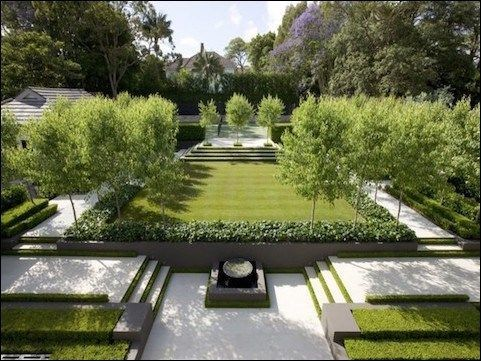 Backyard Landscaping Cost In 2020 Garden Design Garden Layout Garden Planning