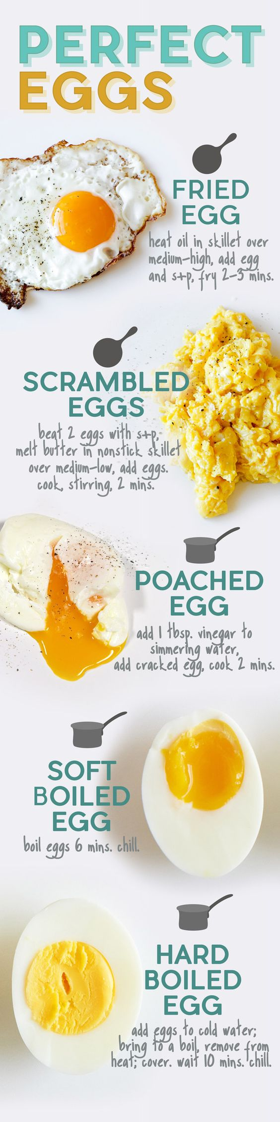 Fried, scrambled, boiled (hard and soft) and of course, POACHED.: