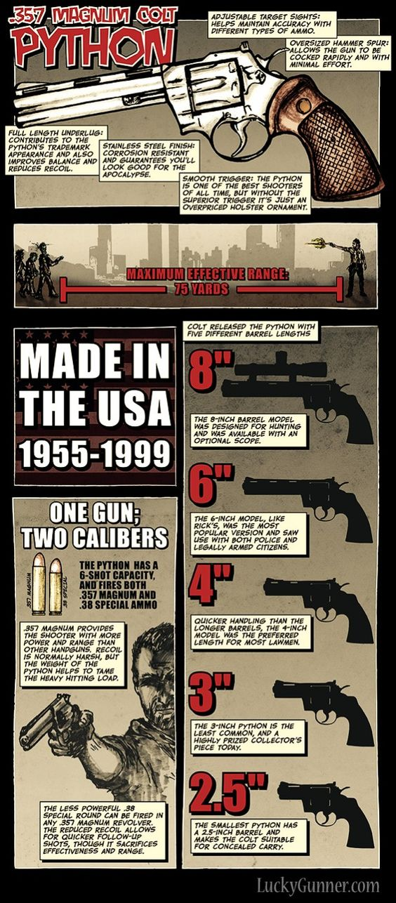 I'm more of a Ruger man but I like this.