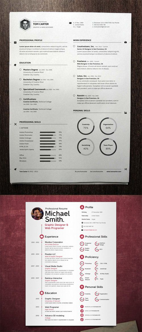 2 Vector Pro Resume Templates » Free Special GFX Posts Vectors AEP - free resume website templates