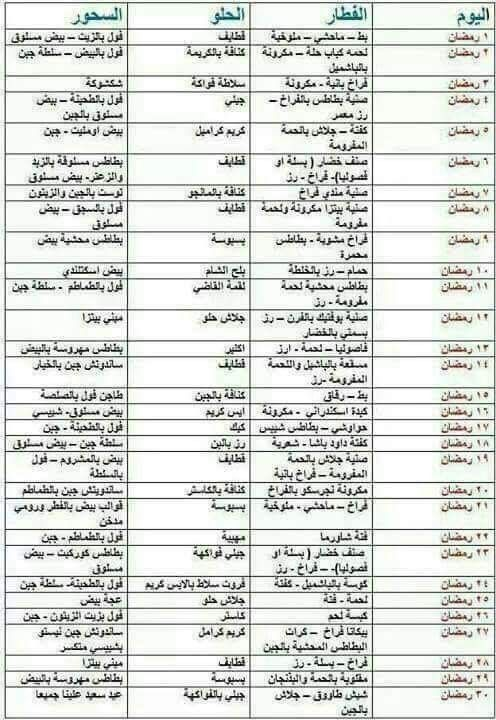 Pin By Basmala Hassan On Food Ramadan Recipes Ramadan Desserts Egyptian Food