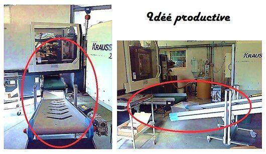 #OutilsDeProduction : Pour optimiser le rendement, aujourd'hui idée créative : l'assemblage des tapis roulant ! www.k-lice.com