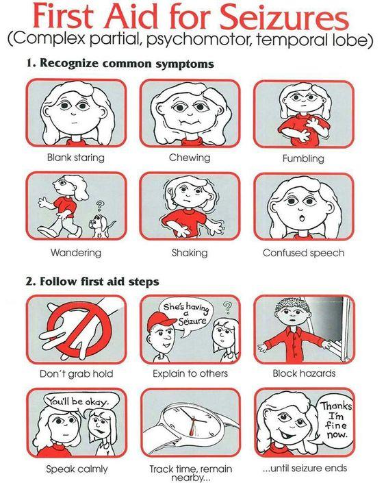 Epilepsy in Children | Cleveland Clinic