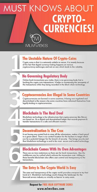 Cryptosuite The Worlds First Automated Cryptocurrency Software Cryptocurrency Cryptocurren Cryptocurrency Trading Blockchain Cryptocurrency Bitcoin Currency