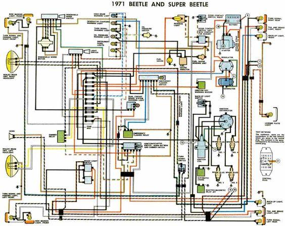 1e4c230e8a09709743c1df1bcddda9fb electrical wiring diagram beetle convertible electrical wiring diagrams beetle 1971 electrical wiring 74 super beetle wiring diagram at reclaimingppi.co