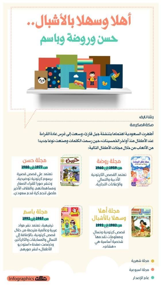 Makkahnewspaper صحيفة مكة إنفوجرافيك كيف أنشأت السعودية جيلا يقرأ القراءة صحيفة مكة متعة الإبداع Ugs