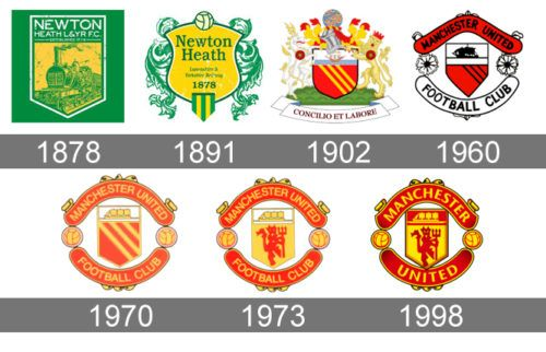 Manchester United Logo History Manchester United Logo Manchester United Manchester United Wallpaper