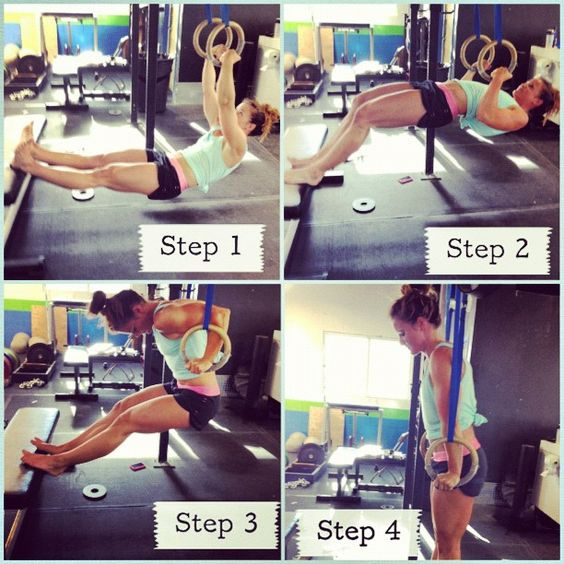 Kipping MUSCLE UP Progression ✳HIPS are very important in a kipping muscle up....I will do this one day. #crossfit