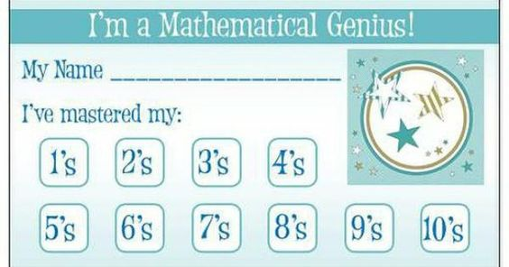 Multiplication Punch Cards | School things | Pinterest | Multiplication, Punch and Cards