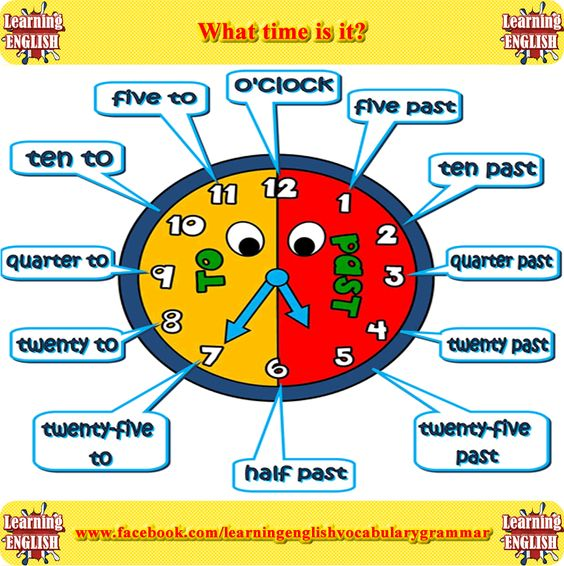 Telling the time in English. Learn how to tell the time in English using pictures and videos.