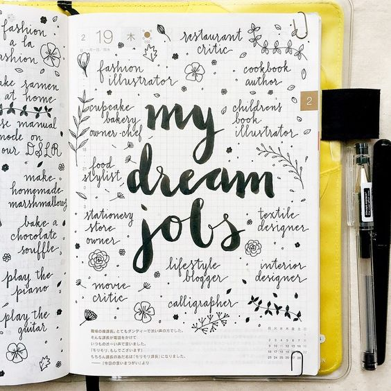 Today's journal entry: my dream jobs What is your dream job?: