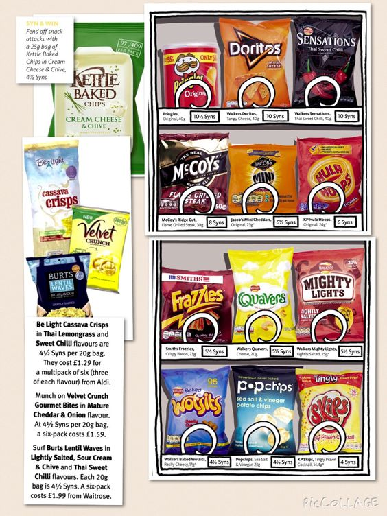 Crisps - Syn values. *from a multipack | slimming world ...