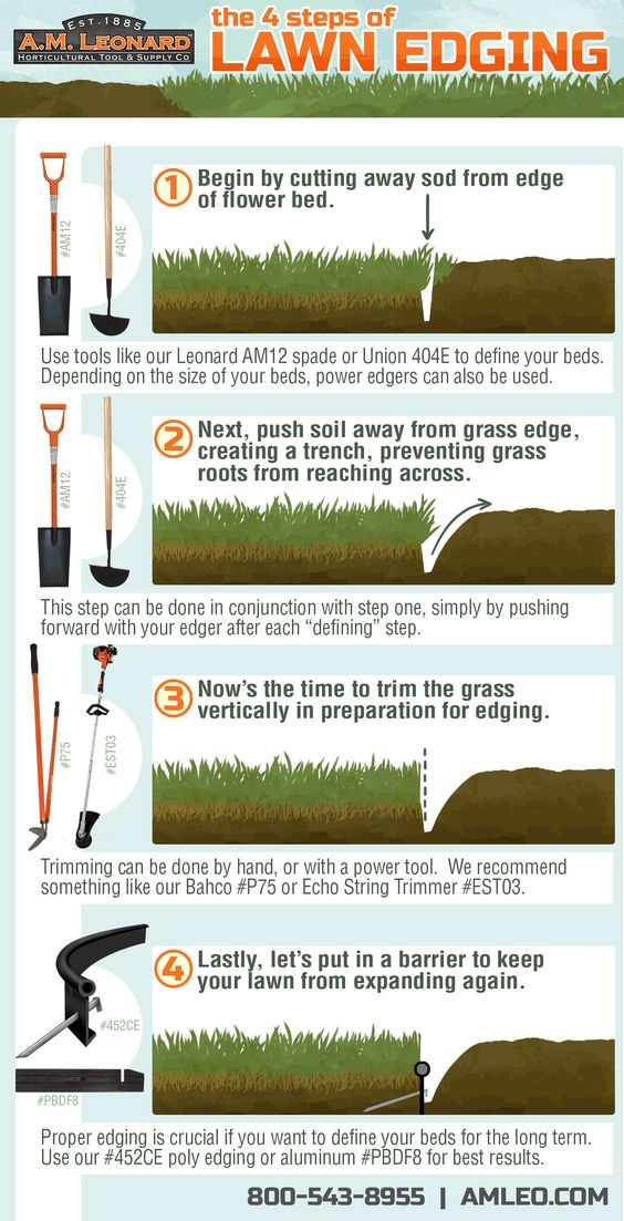 Lawn Edging: Broken down into just a few steps to get lawns and flower beds cleaned up this spring. Here are 4 simple steps to follow when edging a lawn to insert edging poly or aluminum!  |  GardenersEdge.com