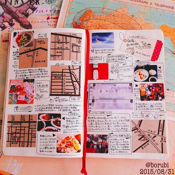 モレスキン 旅ノート