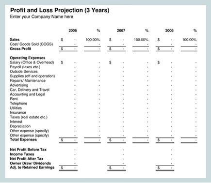 Free profit and loss template for space planning a new location + - generic profit and loss statement