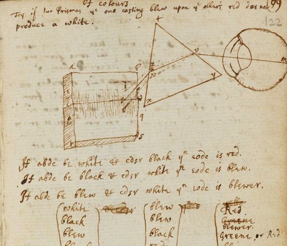 Isaac Newton's personal notebooks have been digitized!