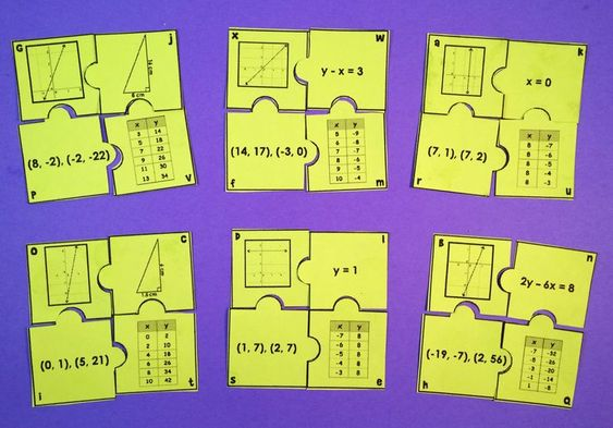 Slope Puzzle Equation Student And Puzzle Pieces