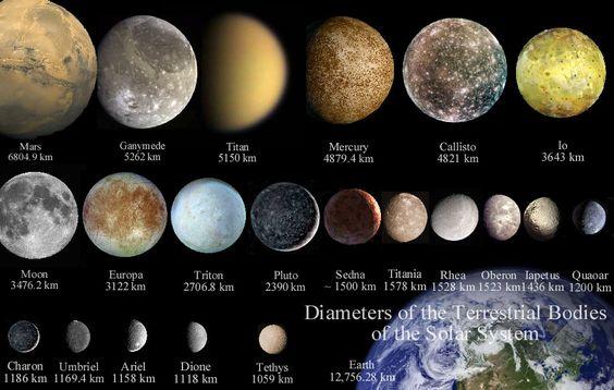 weird solar system - photo #43