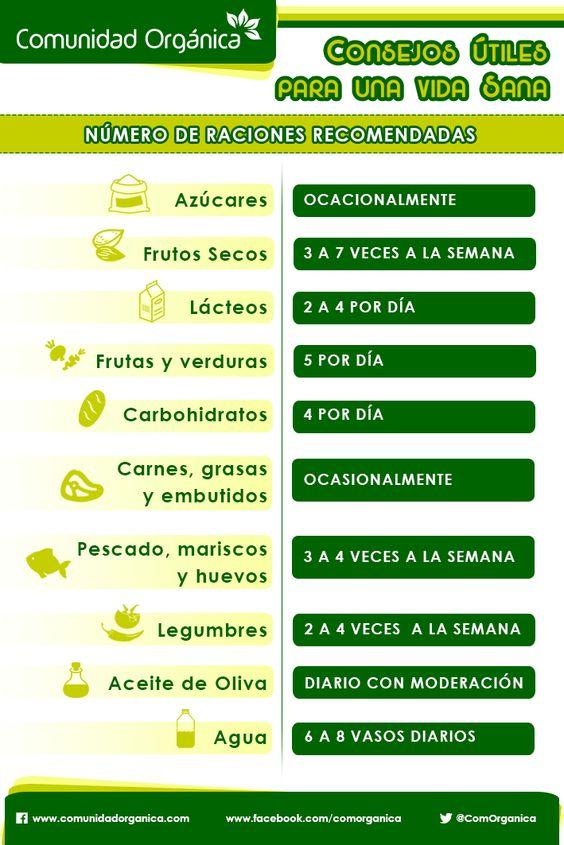 Sigue este consejo de las porciones recomendadas de alimentos a la semana bit.ly/ComOrganica