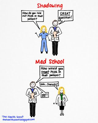 Nursing to becoming a Doctor?