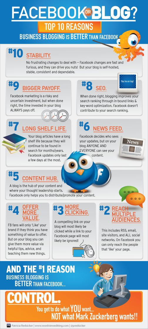 The advantages of blogging over FB for companies.