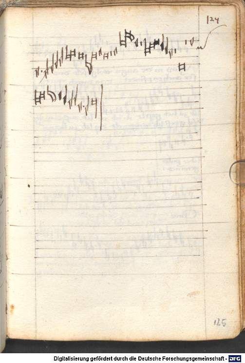 Schedel, Hartmann: Liederbuch des Hartmann Schedel Leipzig und Nürnberg, vor 1461 bis nach 1467 Cgm 810 Folio 125