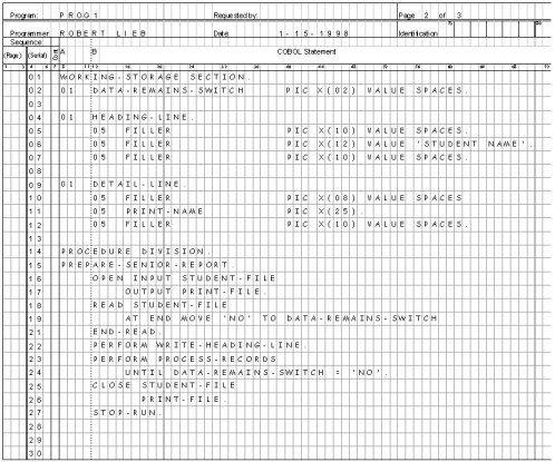 COBOL coding sheet Things from my 40 year Computer Programming - cobol programmer resume