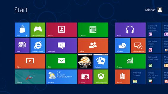 Fear and Loathing and Windows 8? hrmmm