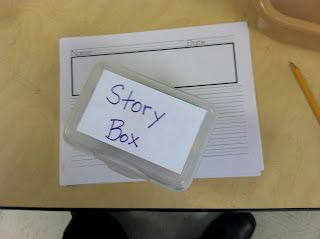 Story Box. Great way to inspire ideas for writing by @sxwiley #kinderhcat