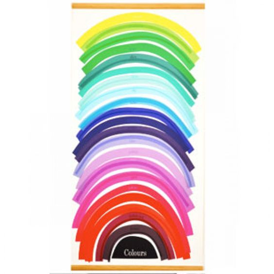 Blink Wall Chart - Colours