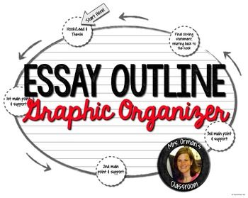 What's the difference between application essay and just essay?