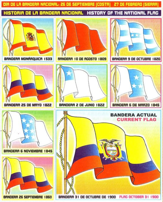 Día de la Bandera Nacional de Ecuador | 26 de septiembre.